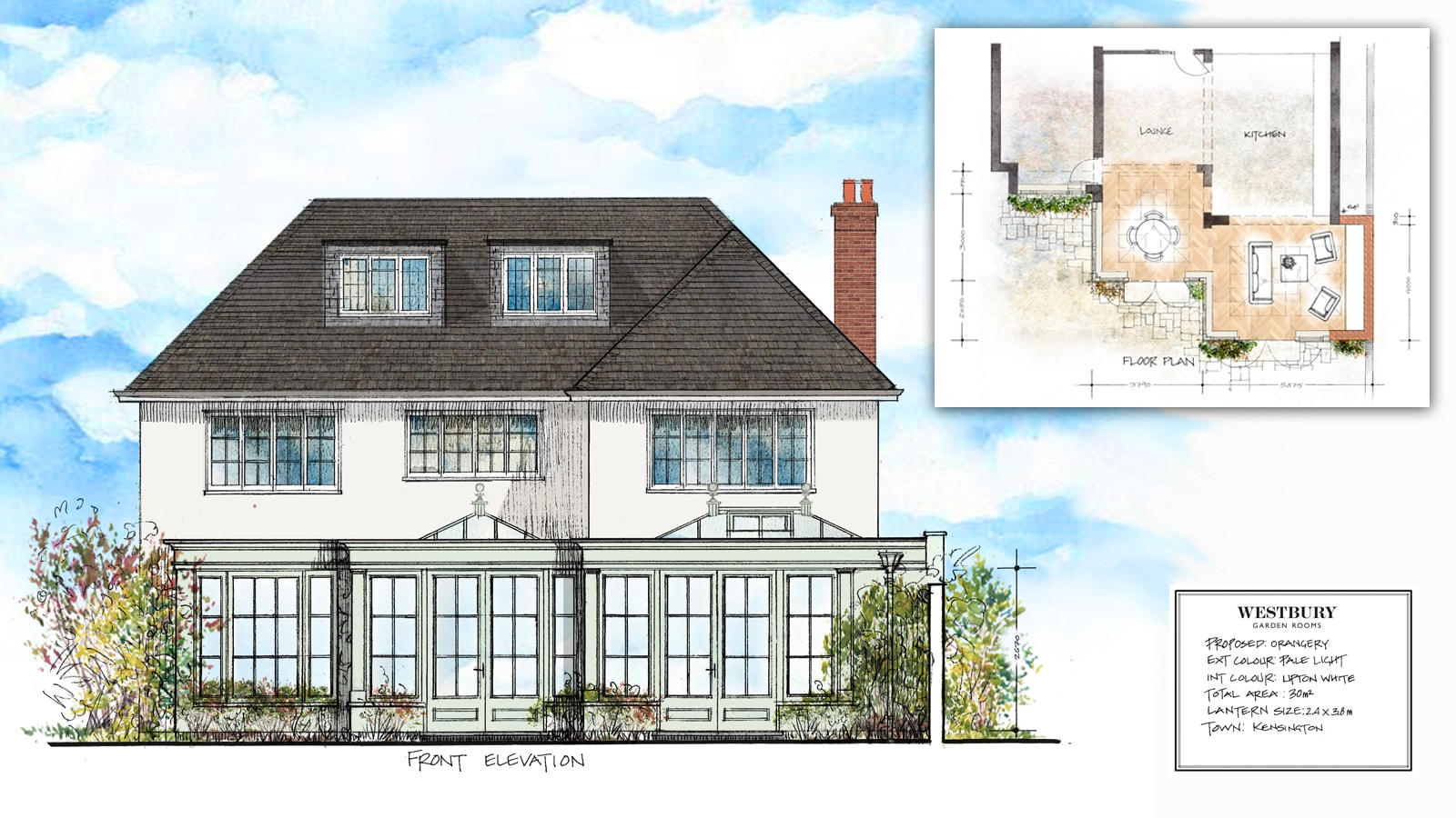 Design Drawing and Plan of Project